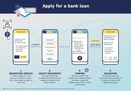Банковская идентификация