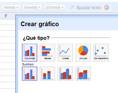 Ya podemos crear gráficos en el Excel online de Google
