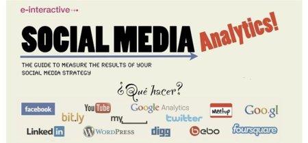 Cinco pasos para medir la efectividad de tu estrategia social media, la infografía de la semana