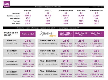 Precios Iphone Se 2020 De 128 Gb A Plazos Con Tarifas Yoigo