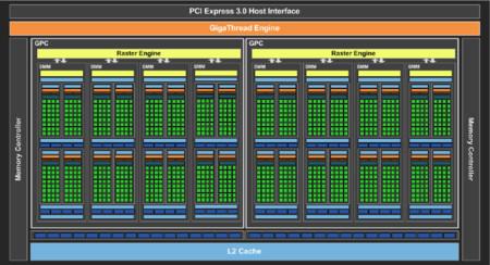 Nvidia Gtx 950 Die Diagram