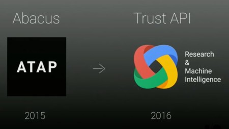 Google Project Abacus