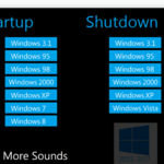 Nostálgicos, con Windows Soundboard escucharéis todos los sonidos de la historia Windows