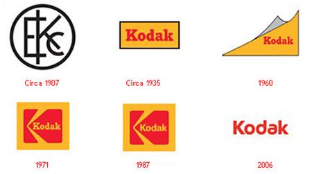 Evolucion logo Kodak