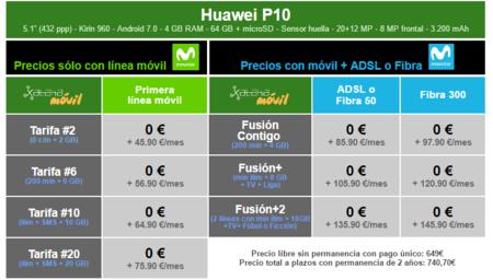 Precios Huawei P10 Con Pago A Plazos Y Tarifas Movistar