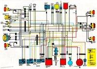 Esquema eléctrico, un mapa del tesoro o un indescifrable jeroglífico