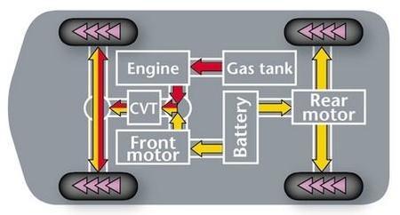 hybrid-power-flow