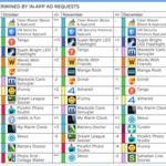 La aplicación más usada de Android durante el último cuarto de año fue... ¿Clean Master?