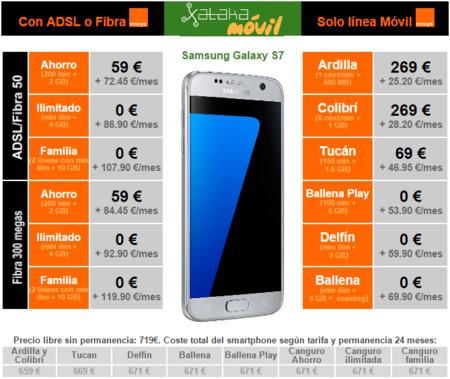 Precios Samsung Galaxy S7 Con Orange
