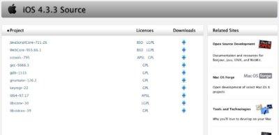 Apple lanza el código fuente de WebKit en iOS 4.3