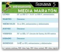 Entrenamiento media maratón: Semana 5
