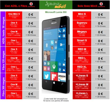 Precios Microsoft Lumia 550 Vodafone