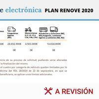 Plan Renove 2020: cómo solicitar las ayudas para la compra de coches nuevos