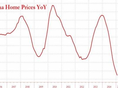 Desplome de China arrastra a los mercados y confirma desaceleración global