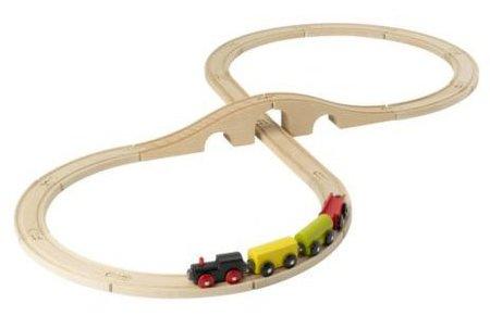 tren-Ikea