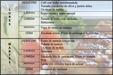 Tu dieta semanal con Vitónica (LXXX): compra sano