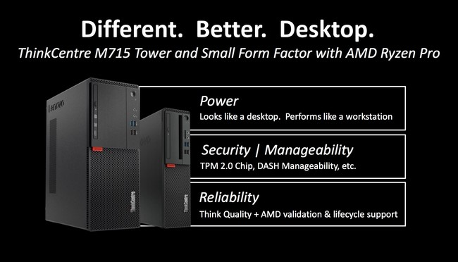 Lenovo Thinkcentre M715