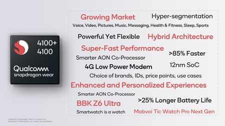 Snapdragon Wear 4100+: el nuevo procesador para smartwatches da el salto a los 12 nm y mejora el rendimiento hasta un 85%