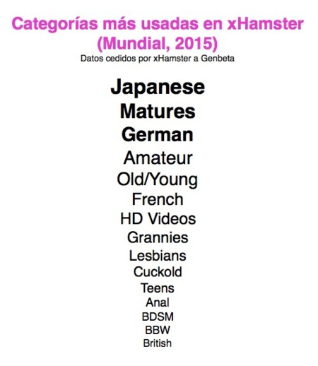 Xhamster Categorias Mundiales 2015