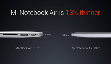 Comparación MacBook Air frente al Mi Notebook Air