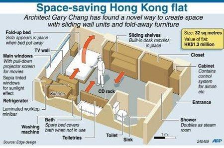 casas poco convencionales - hong kong - plano