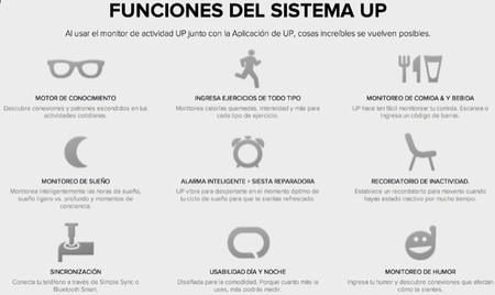 Tabla resumen de funciones del sistema UP24