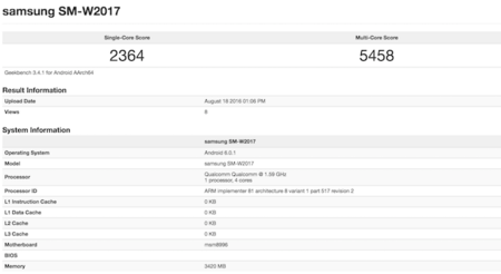 Samsung Galaxy Golden 4 Geekbench