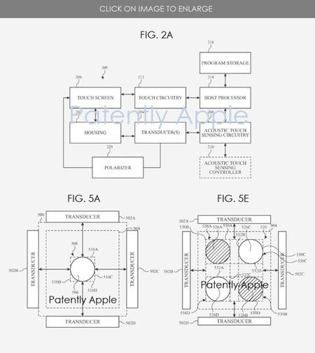 Patente Agua