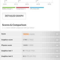 Foto 13 de 37 de la galería benchmarks-nexus-5-android-4-4-4 en Xataka Android