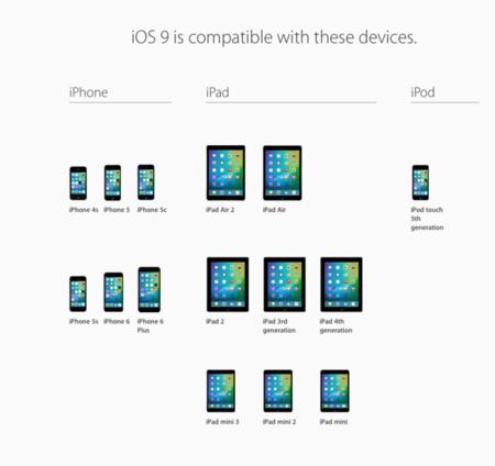 Ios 9 Compatibilidad