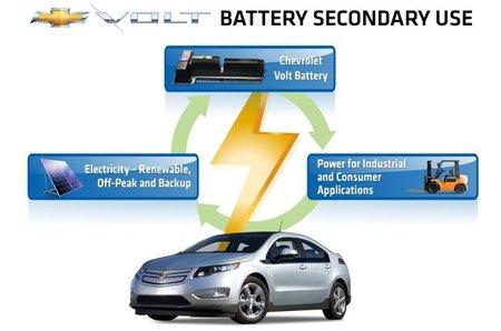 General Motors y ABB están probando usos para las baterías del Volt usadas