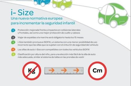 La nueva norma europea (i - Size), incrementará la seguridad infantil en los vehículos