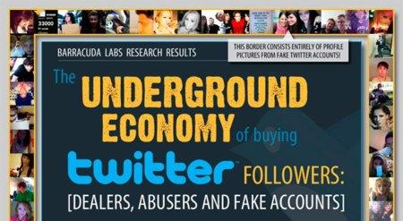 La compra de seguidores de Twitter en cifras, la infografía de la semana
