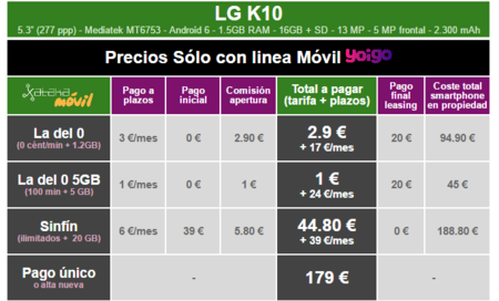 Precios Lg K10 Con Tarifas Yoigo