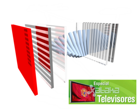 como funciona televisor LCD.png
