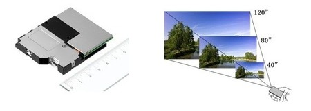 Sony picoproyector