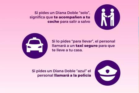 Diana Doble