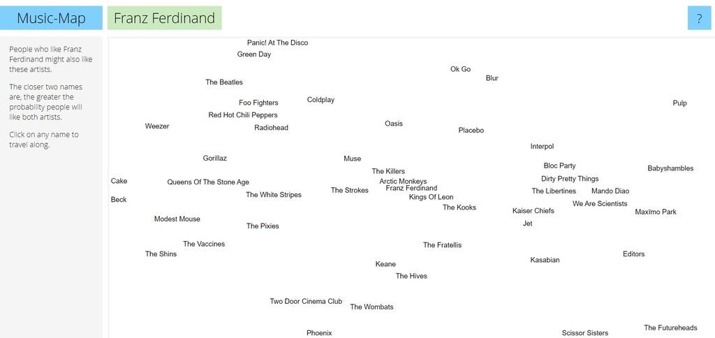Music Map, una sencilla y efectiva web para obtener recomendaciones musicales a partir de un cantante o grupo