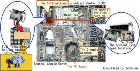 Transmisión de HDTV sin cables, siguen las pruebas