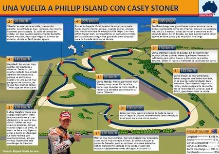Vuelta con Stoner a Phillip Island