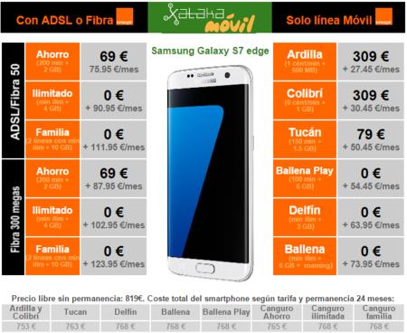 Precios Samsung Galaxy S7 Edge Con Orange