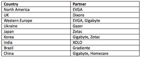 nvidia_tegra_note_7_lte_partners