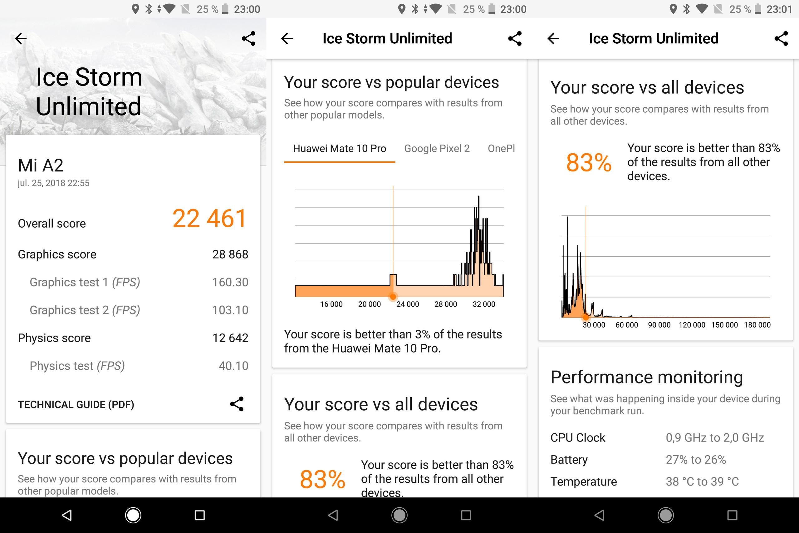 Foto de Xiaomi Mi A2, benchmarks (2/4)