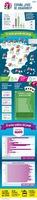 El juego en España: 43 casinos, 399 bingos, 240.000 tragaperras y 940.000 ludópatas  (infografía)