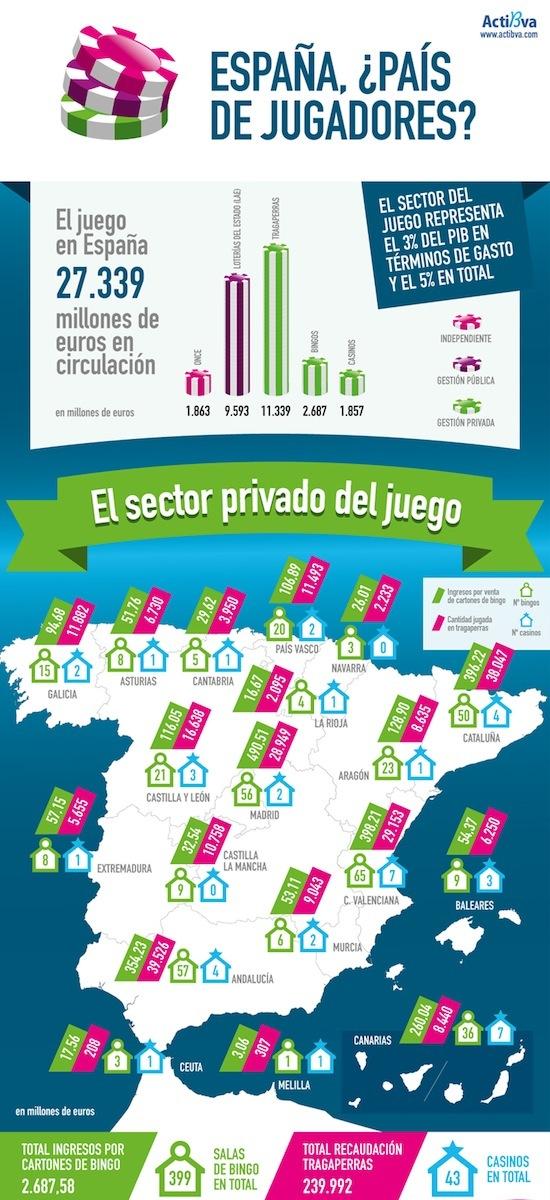 el-sector-del-juego-en-espana-en-cifras-sm.jpg