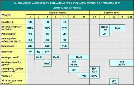 Calendario-vacunas-Aep-2020