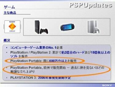 Ventas del nano y la PSP