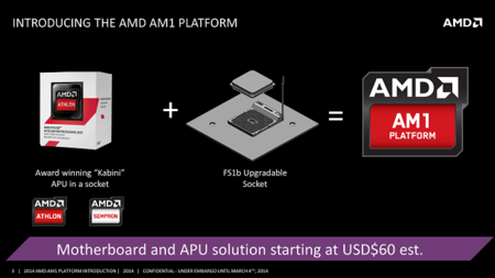 amd_kabini_socket_am1