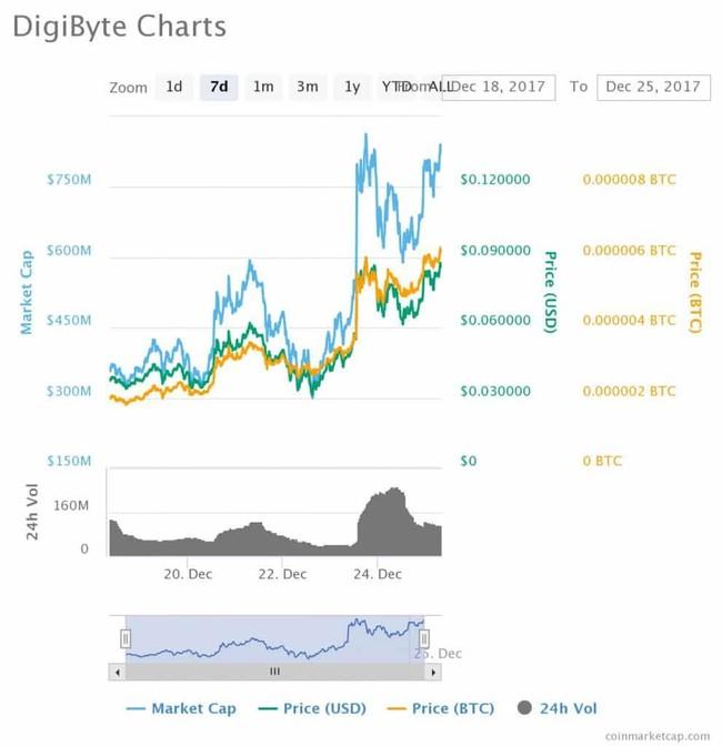 Chart 4 991x1024