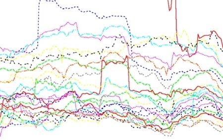El cierre de Megaupload da paso a una enorme subida del tráfico de sus competidores